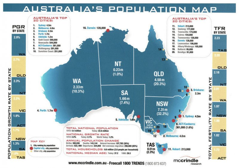 Australian Population Map